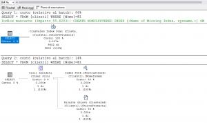 esempio di piano di esecuzione di una query su Microsoft Sql Server