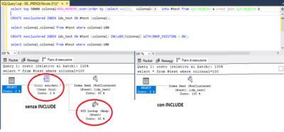 colloquio-sql-database