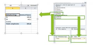 Inserire una colonna nel campo valori di una tabella Pivot