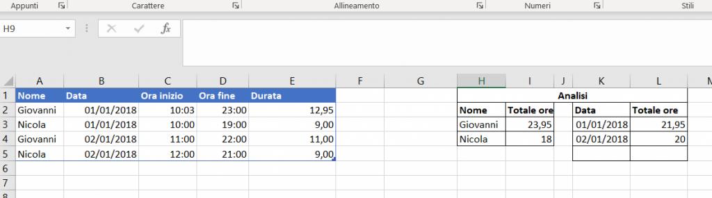 Esempio di foglio Excel